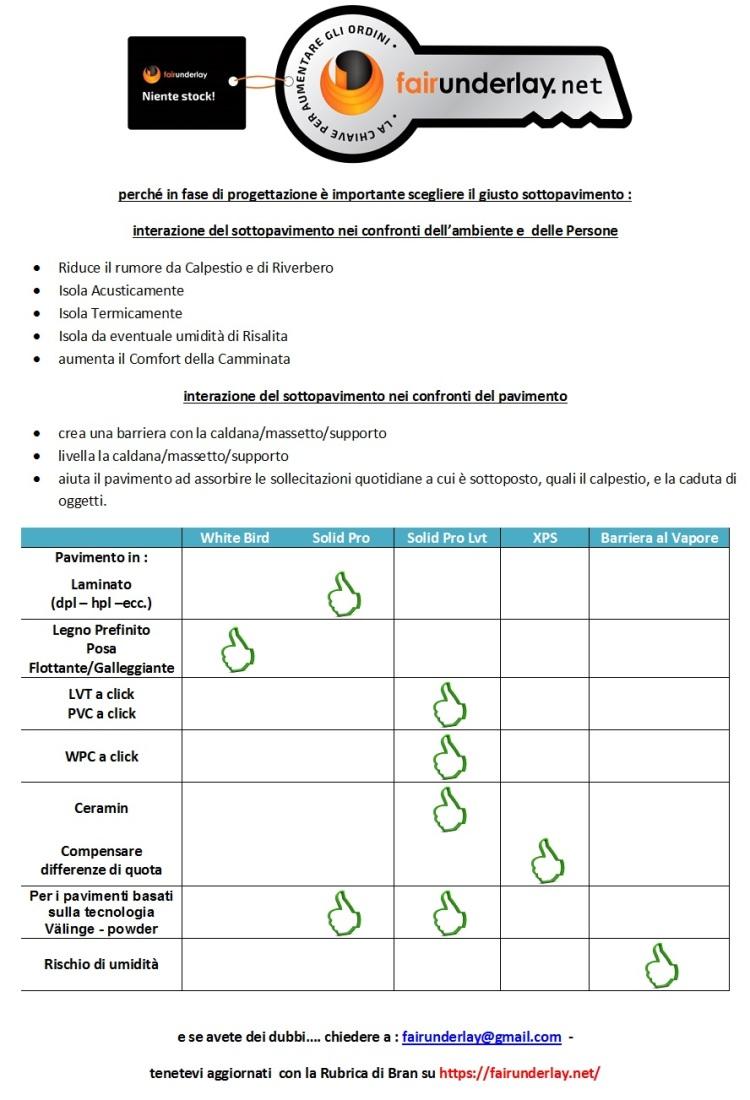 fairitalia-2016-tabella-riepilogativa