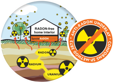 cerchio del Radon