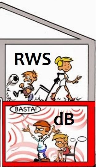 RWS - dB